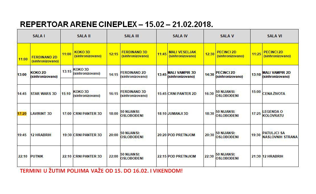 Arena cineplex repertoar